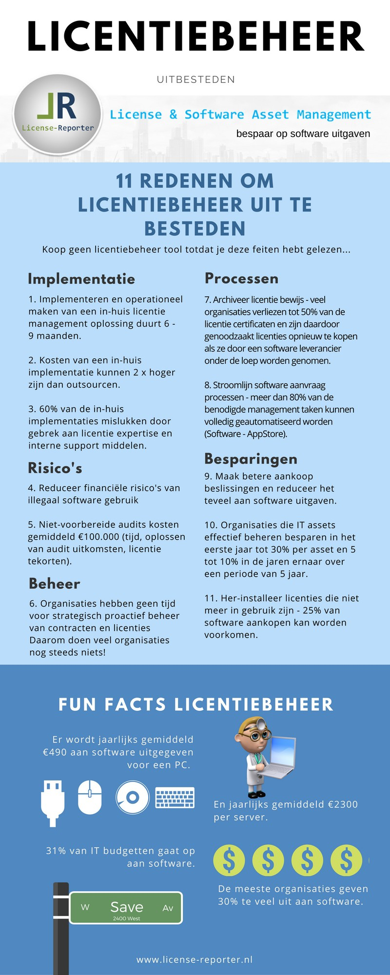 Licentiebeheer en software asset management_infographic